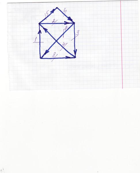Как рисовать квадрат крест