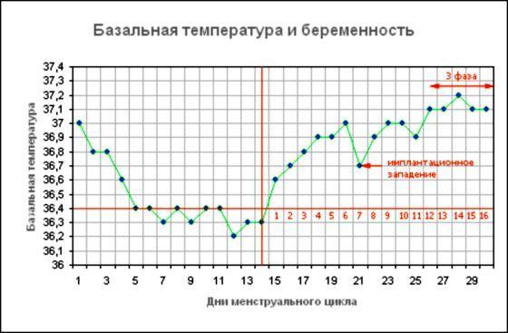 Православный церковный календарь на 2017 год с праздниками
