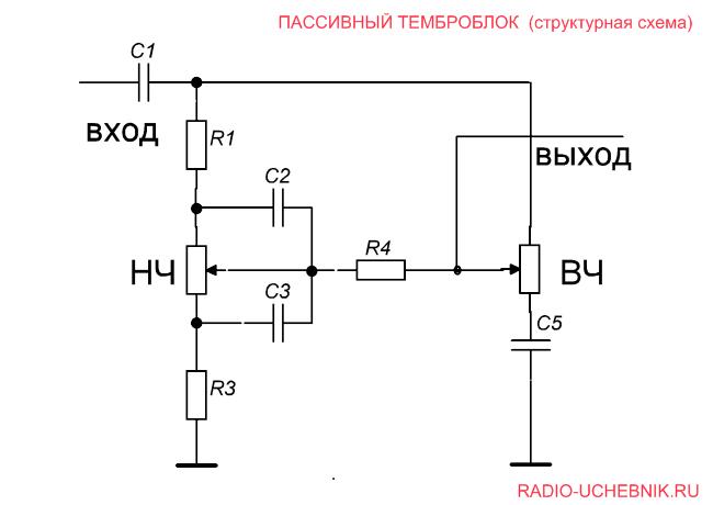 Схема простейшего тембр блока