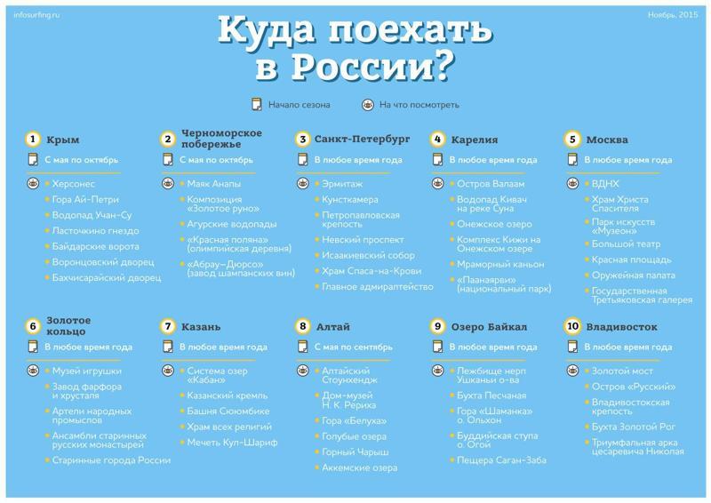 Куда лучше поехать в сентябре в россии
