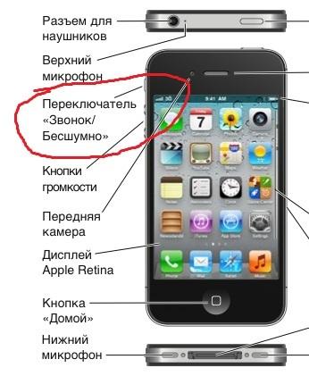Айфон 5s как сделать фото при звонке