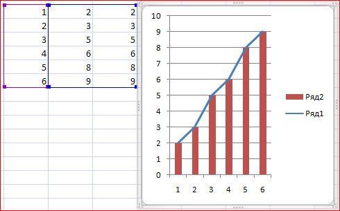 Как сделать линию на диаграмме