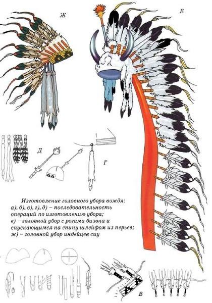 Как сделать перо к костюму индейца