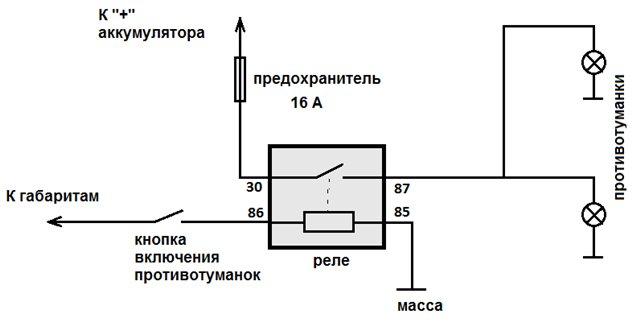 Как подключить противотуманки от реле схему