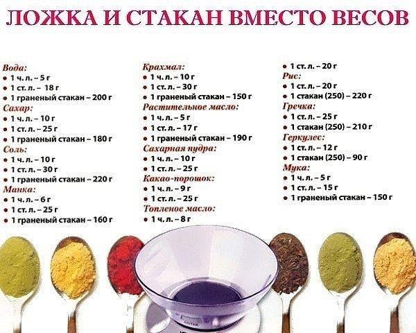 Сырный соус с чеснокомингредиенты: 100 сыра, пару небольших зубочков чеснока, 100мл жирных сливок