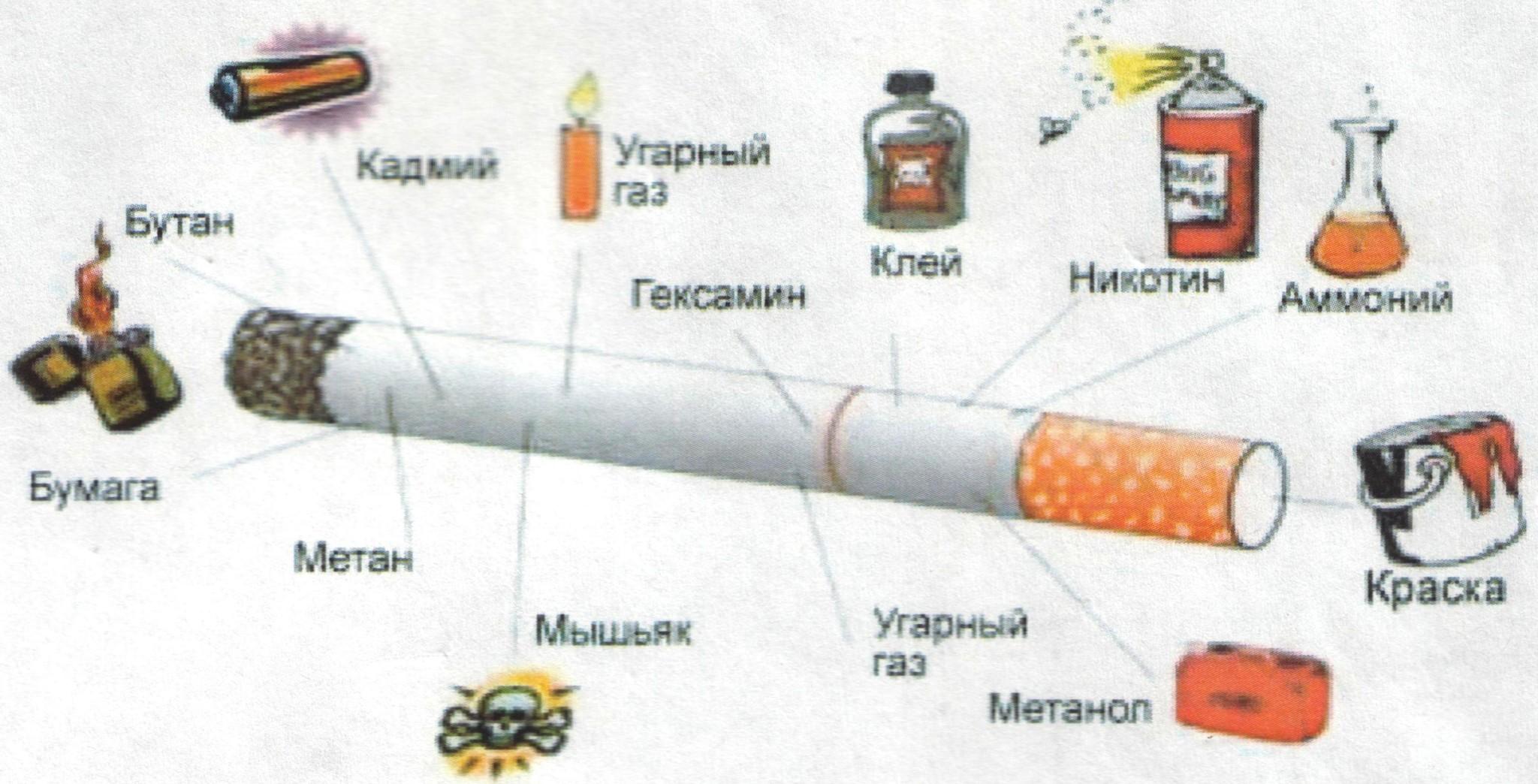Что делать если мама с папой курят? В день по 3-4 сигареты, и мне их жалко