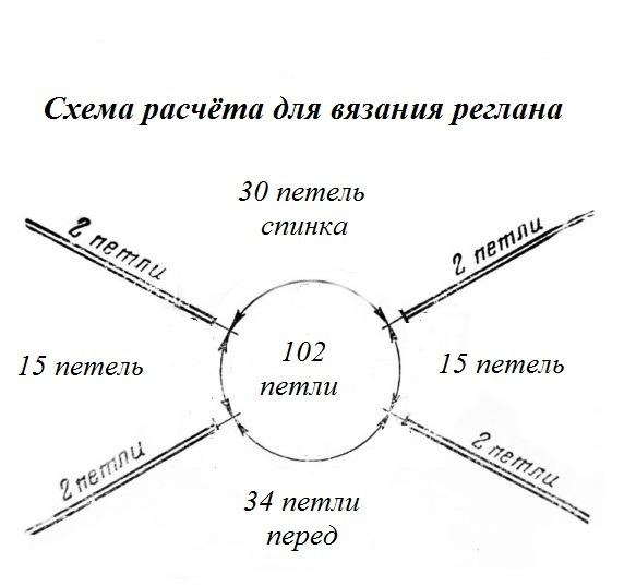 Схема вязания манишки на пуговицах спицами для женщин