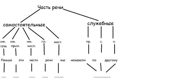 Ru: ребята, русский .