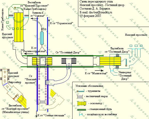 Схема переходов на садовой