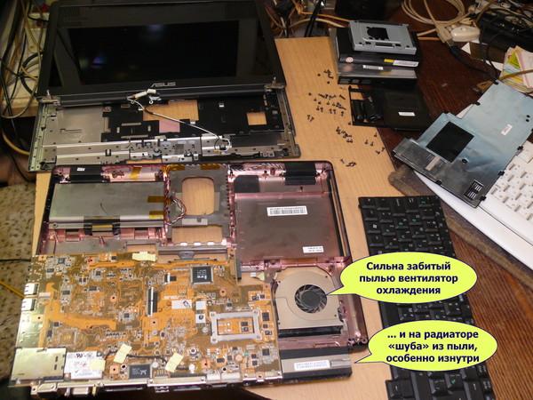 Почему ноутбук сам выключается часто