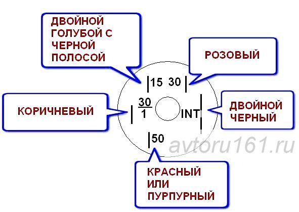 Схема блока питания компьютера p4-300