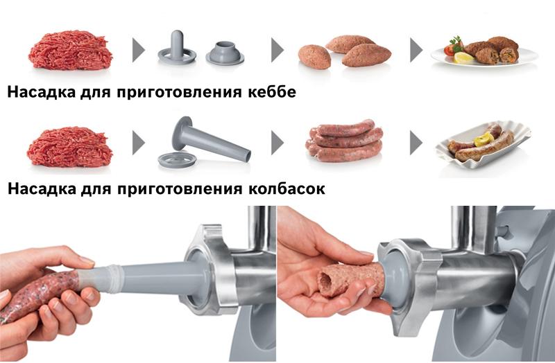 Насадка для колбасы на мясорубку сделать