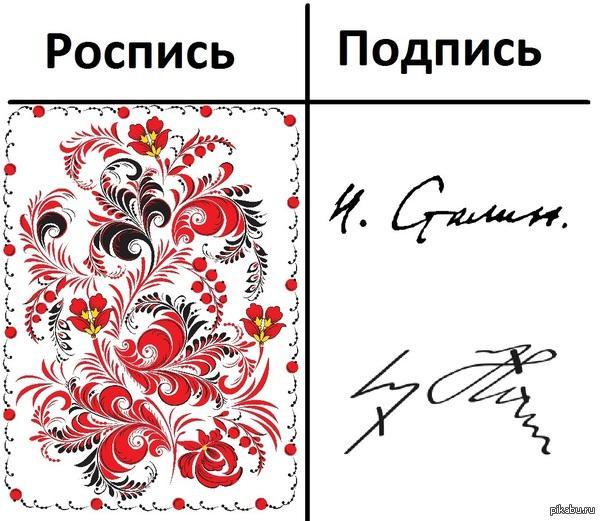 Разница между подпись и росписью