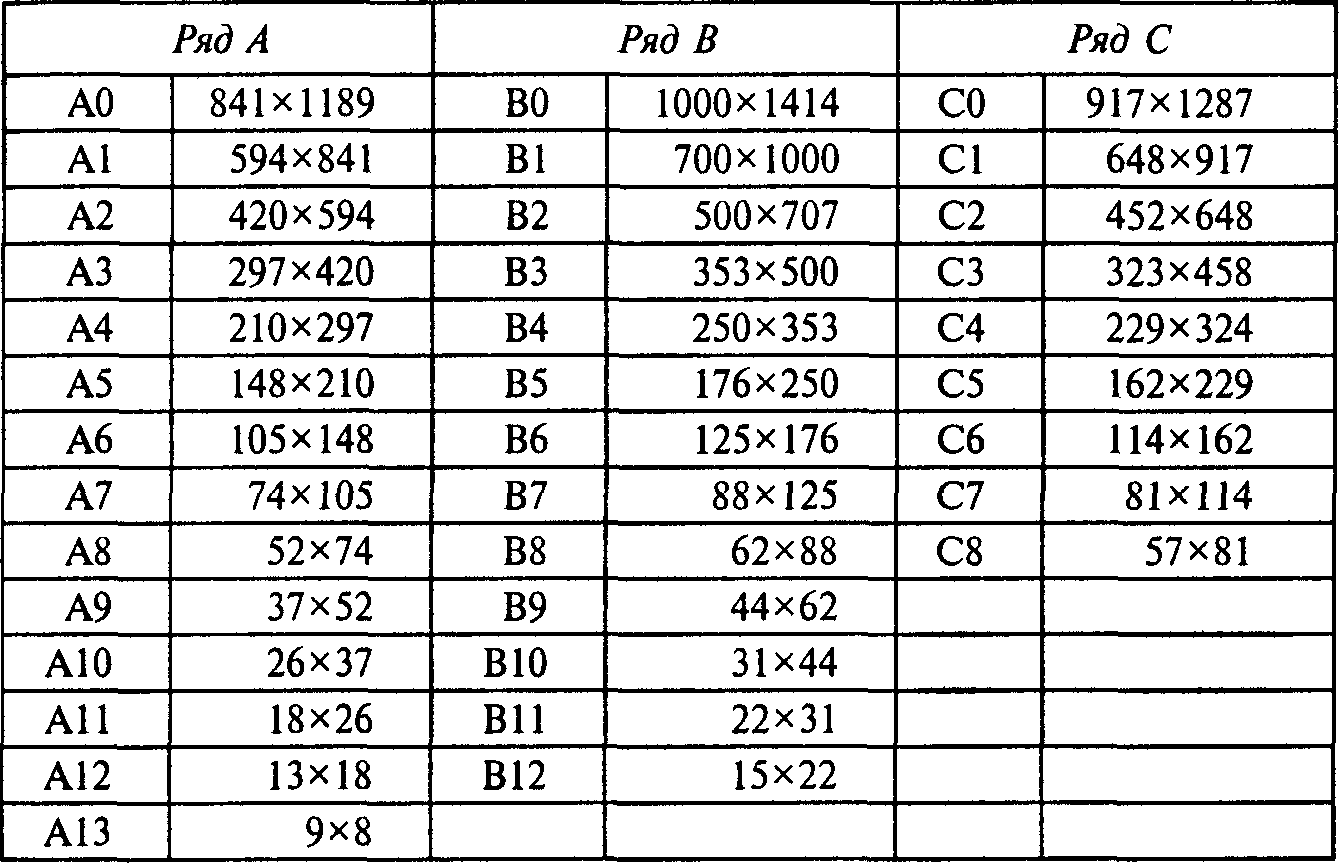 А4 формат бумаги