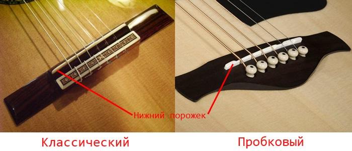277Бридж для классической гитары своими руками