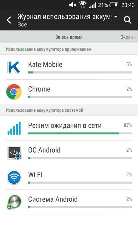 Почему айфон в режиме ожидания быстро разряжается