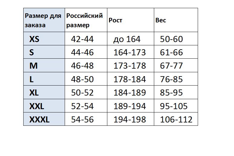 Как определить размер одежды мужчины по весу