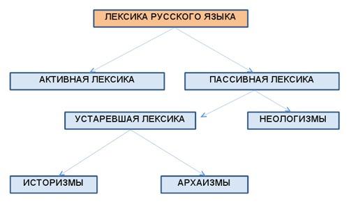 юридическая консультация чертановская