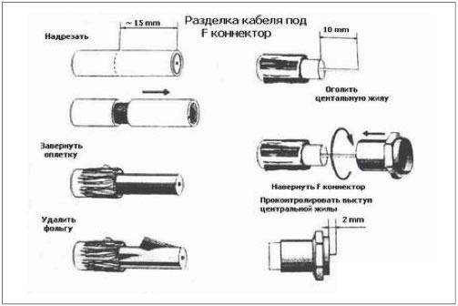всероссийские заочные конкурсы поделок и рисунков для детей 2013