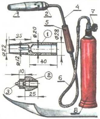 Как сделать газовую горелку своими руками в домашних условиях видео