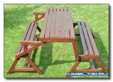 Ответы@Mail.Ru: Как выбрать скамейку?