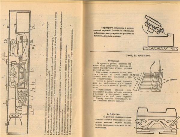 инструкция работы на вязальной машине