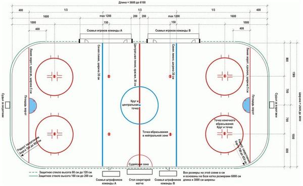 Настольный хоккей своими руками чертежи