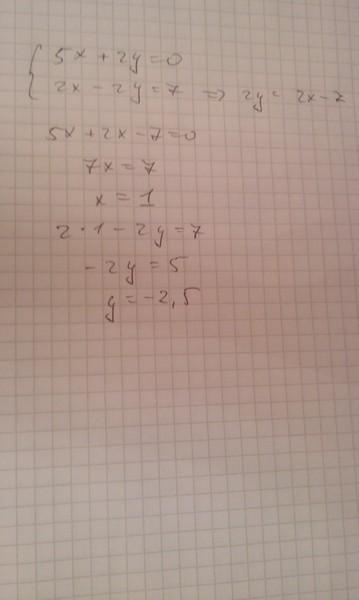 math coursework gcse