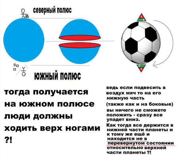 zemlya-kruglaya-zhopa