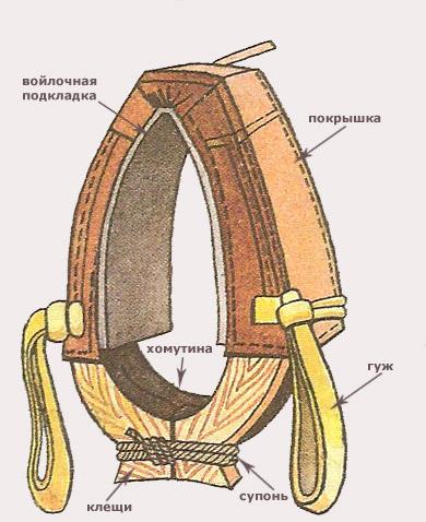Как сделать хомут для лошади своими руками