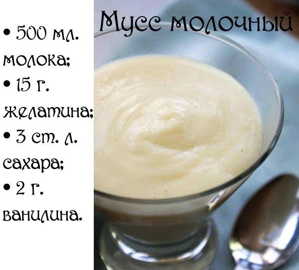 Торты рецепты с фото фруктовый