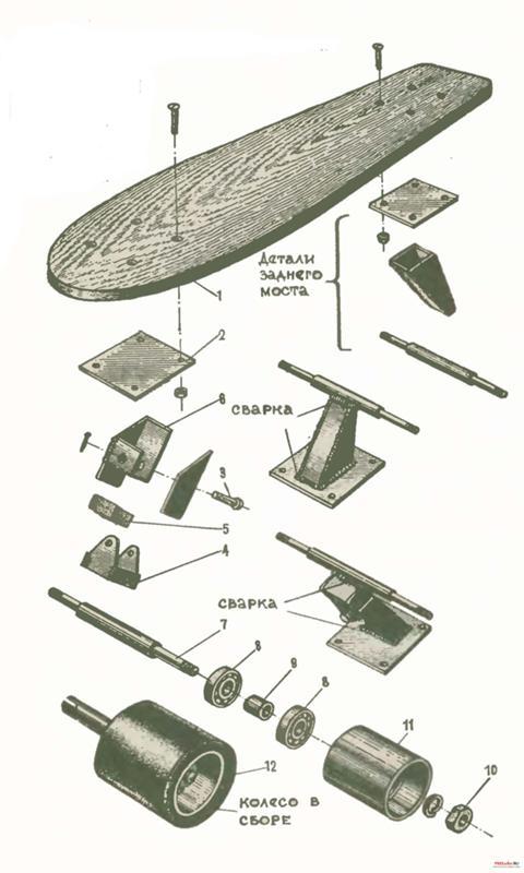 Как сделать своими руками скейт - Как сделать скейтборд своими руками