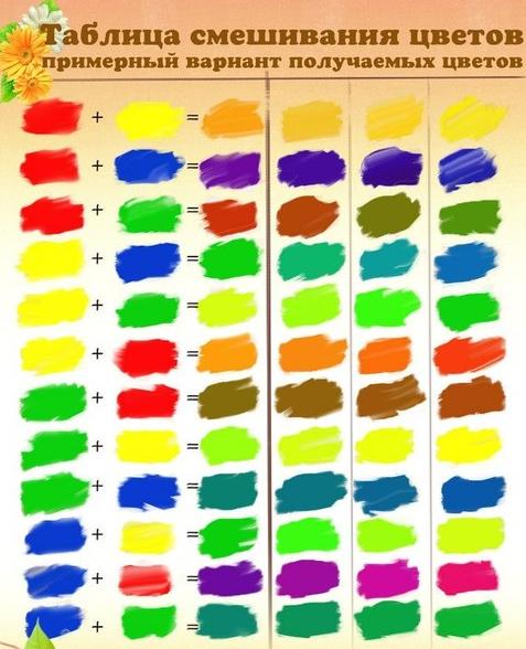 Как из краски сделать фиолетовый цвет