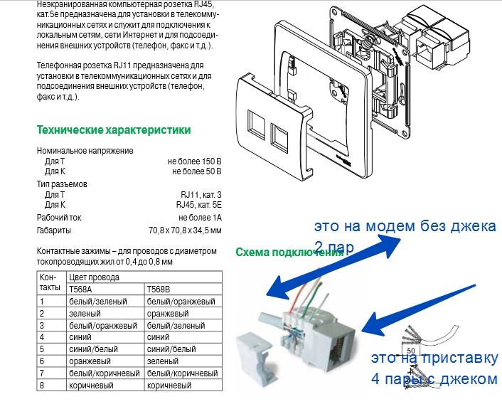 Схема подключения компьютерного кабеля к розетке компьютерной
