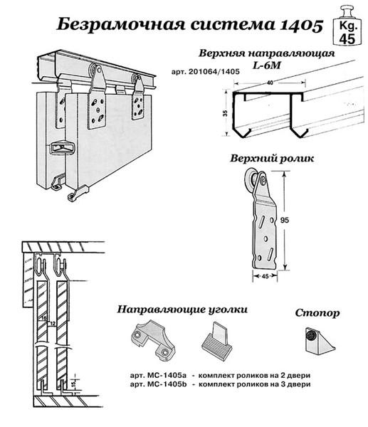 Как установить дверь-купе в шкаф