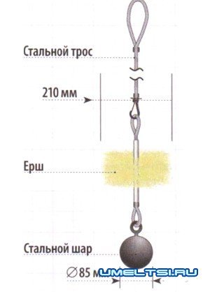 Инструменты для чистки дымоходов своими руками