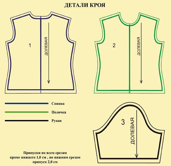 Выкройки пижамы женской с шортиками для начинающих своими руками