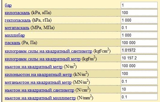 Онлайн калькулятор давление на поверхность