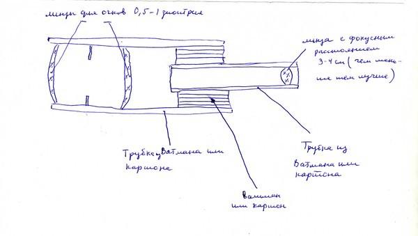 Простая подзорная труба своими руками 88