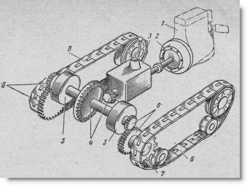Трансмиссия для гусеничного минитрактора своими руками