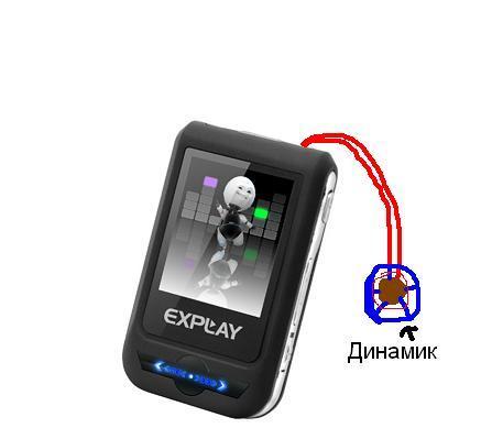 Как сделать динамик громче iphone