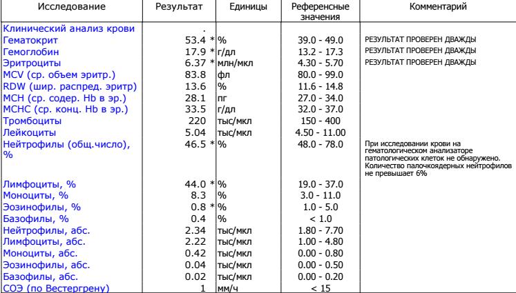 Норма эозинофилов в крови у беременных женщин 71