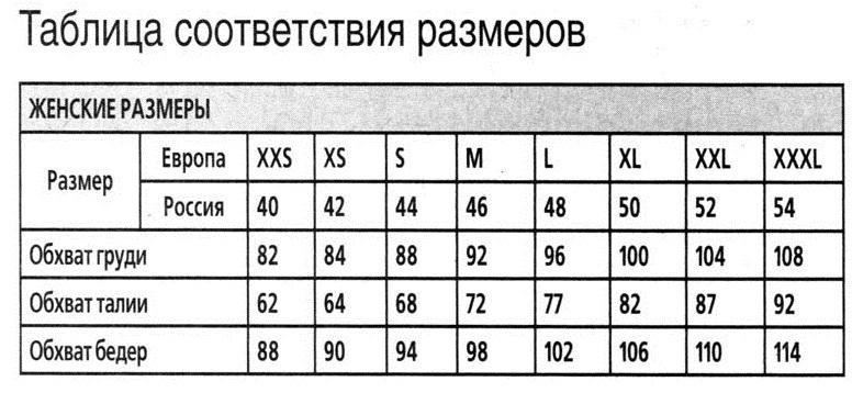 Размеры Платьев