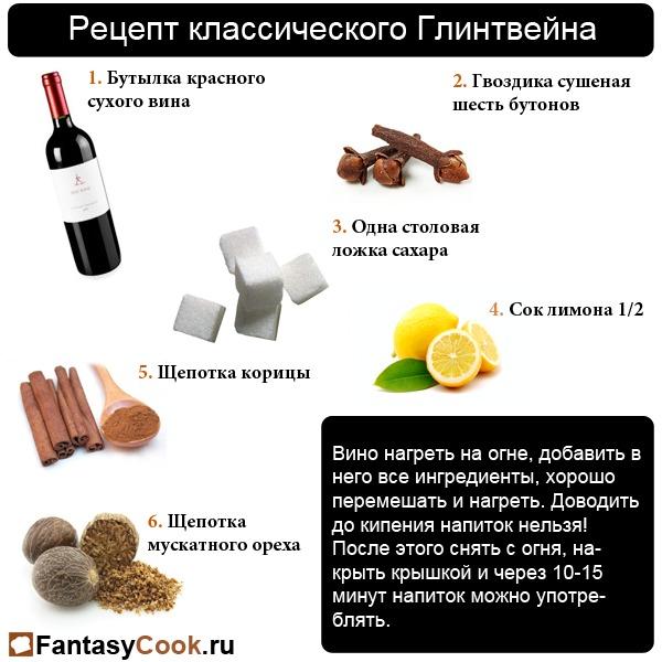 Рецепт глинтвейна в домашних условиях с имбирем