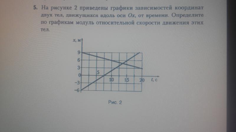 На рисунке 2 приведены графики зависимостей координат двух тел движущихся
