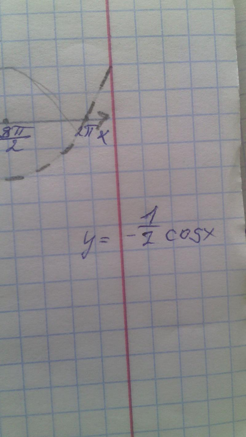 ответы на алгебры 10 кл фото