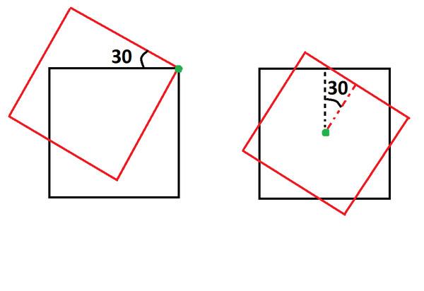 Ответы@Mail.Ru: Поворот квадрата на плоскости (геометрия)