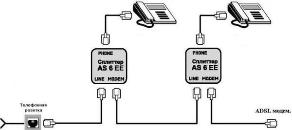 схема подключения телефона домашнего