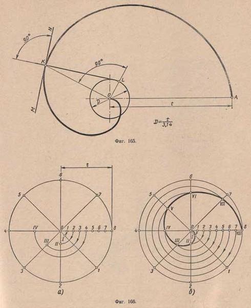 Как в компасе сделать кривую трубу