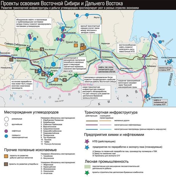 Карта схема транспортной системы сибири